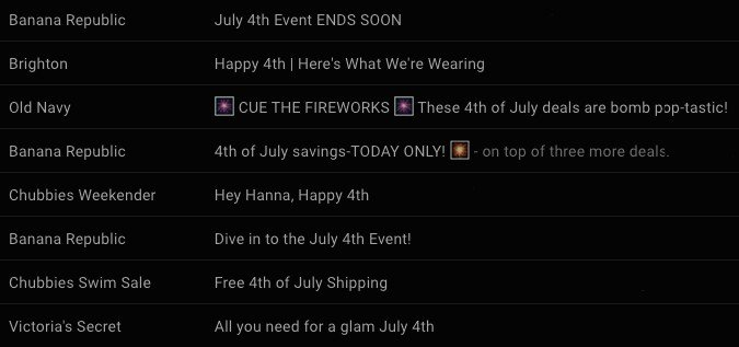 4th of july Email Subject Lines Examples