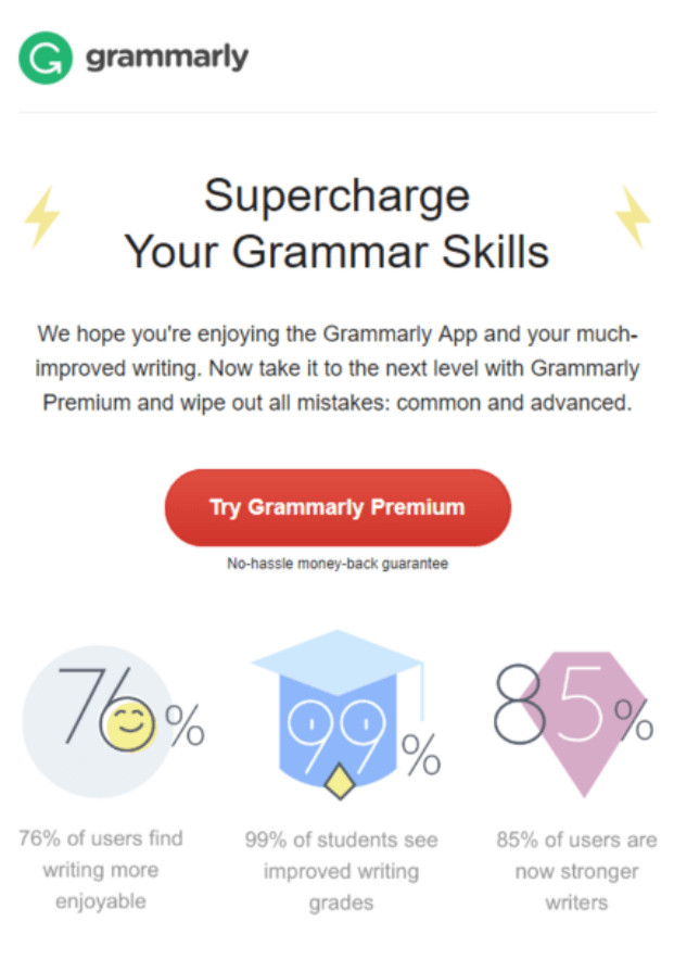 Infographics in Emails_Grammarly