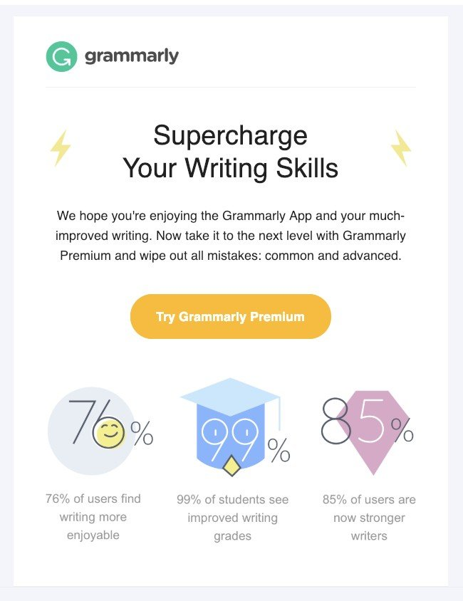 SaaS Email Examples_Promo Emails by Grammarly