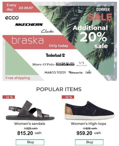 Segmentation by Gender_Male Shoes_Stripo