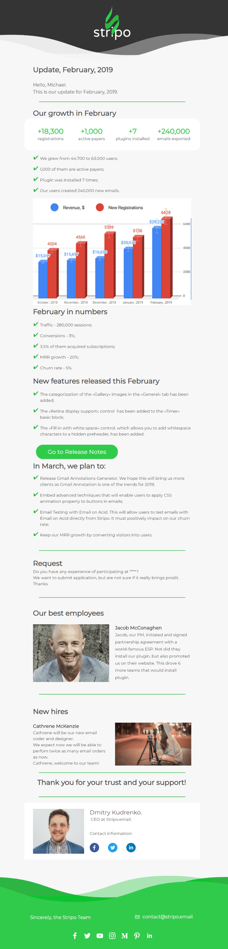 Stripo Investor Monthly Update Email Template by Stripo