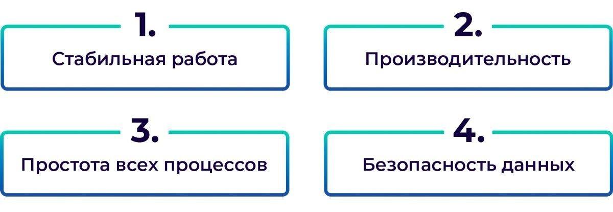Stripo Priorities_2020_RUS