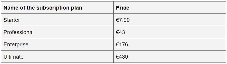 Verifalia price_Eng
