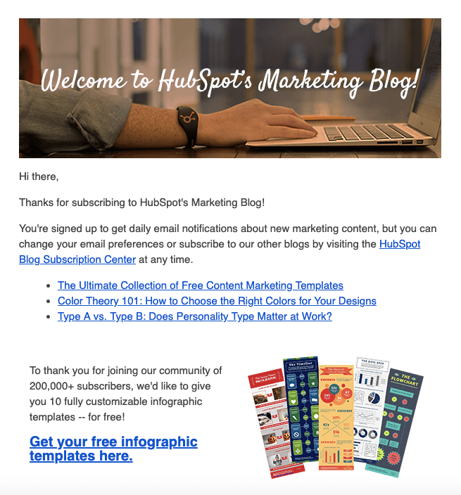 Welcome Email from Hubspot_Email Automation_EN