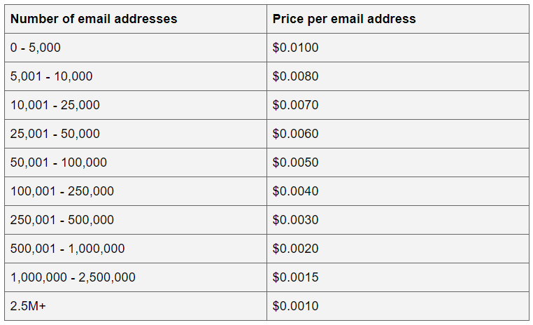 XVerify price_Eng