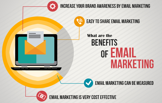 Stripo Small Business Benefits of Email Marketing