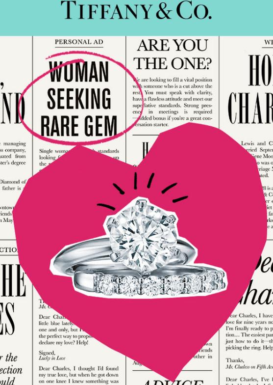 Выбор кольца